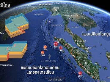แผ่นดินไหวที่เกิดขึ้นบริเวณเกาะสุมาตรา - ภาพจาก วิชาการธรณีไทย GeoThai.net