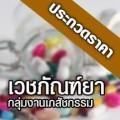 ที่มาภาพ : http://www.sunpasit.go.th