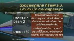 พ.ร.บ.2ล้านล้าน ๅที่มาภาพ : http://news.thaipbs.or.th
