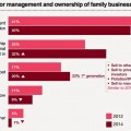 family business-2
