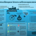 ที่มาภาพ : http://ec.europa.eu/fisheries/documentation/eu_fisheries_key_facts/index_en.htm