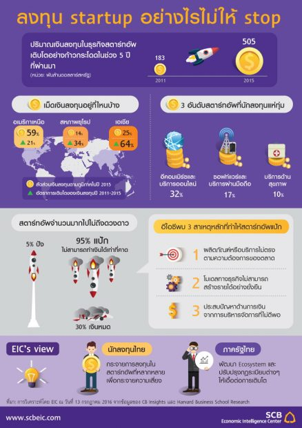 Infographic_Note_Startup_20160713