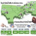 รูปที่ 1 โรงบำบัดน้ำเสีย 8 แห่งของ กทม. และค่าธรรมเนียมบำบัดน้ำเสีย ที่มา: กรุงเทพธุรกิจ วันจันทร์ ที่ 1 สิงหาคม 2559