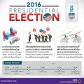 eic_infographic_note_uselection