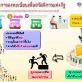 thaipublica-โครงการลงทะเบียนคนจน